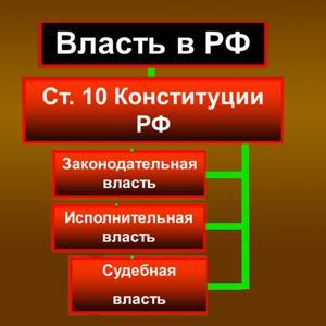 Органы власти Зверево