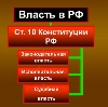 Органы власти в Зверево